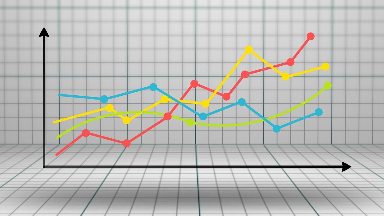 matplotlib 折れ線グラフ作成(大きさ・色の変更)日本語表示
