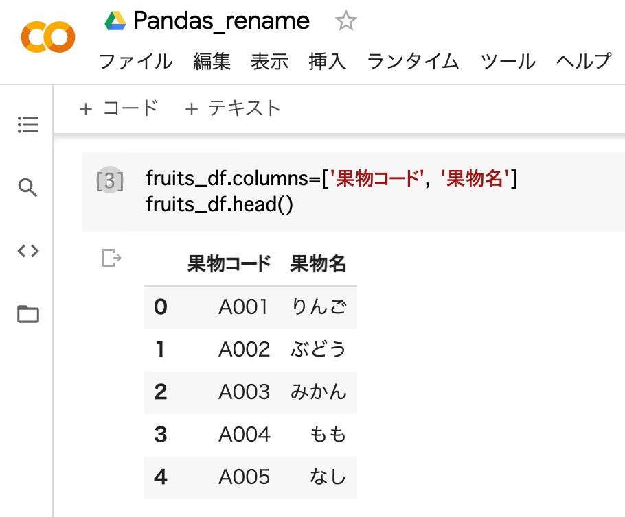 Pandas_rename