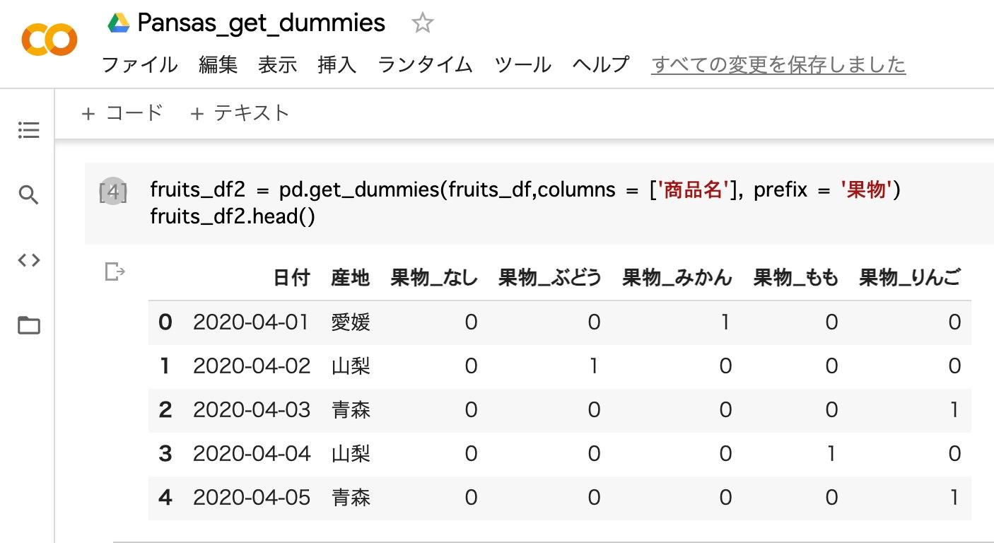 Pansas_get_dummies