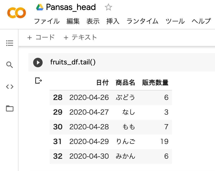 pandas_tail