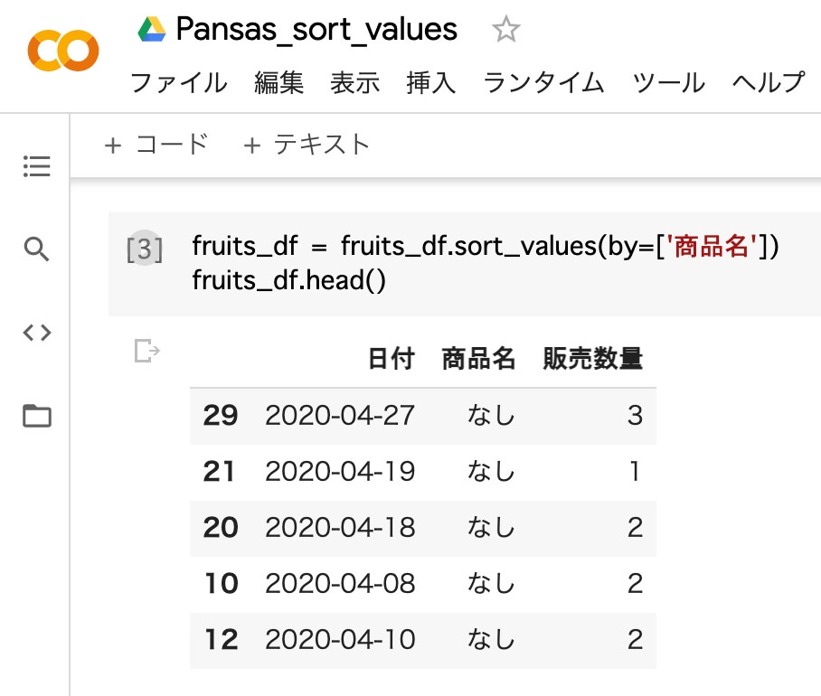 Pansas_sort_values